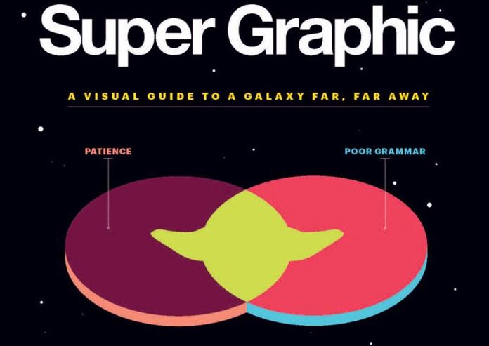 Super Graphic evidenza