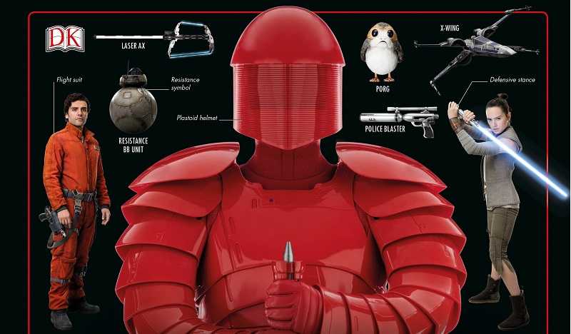The Last Jedi Visual Dictionary evidenza