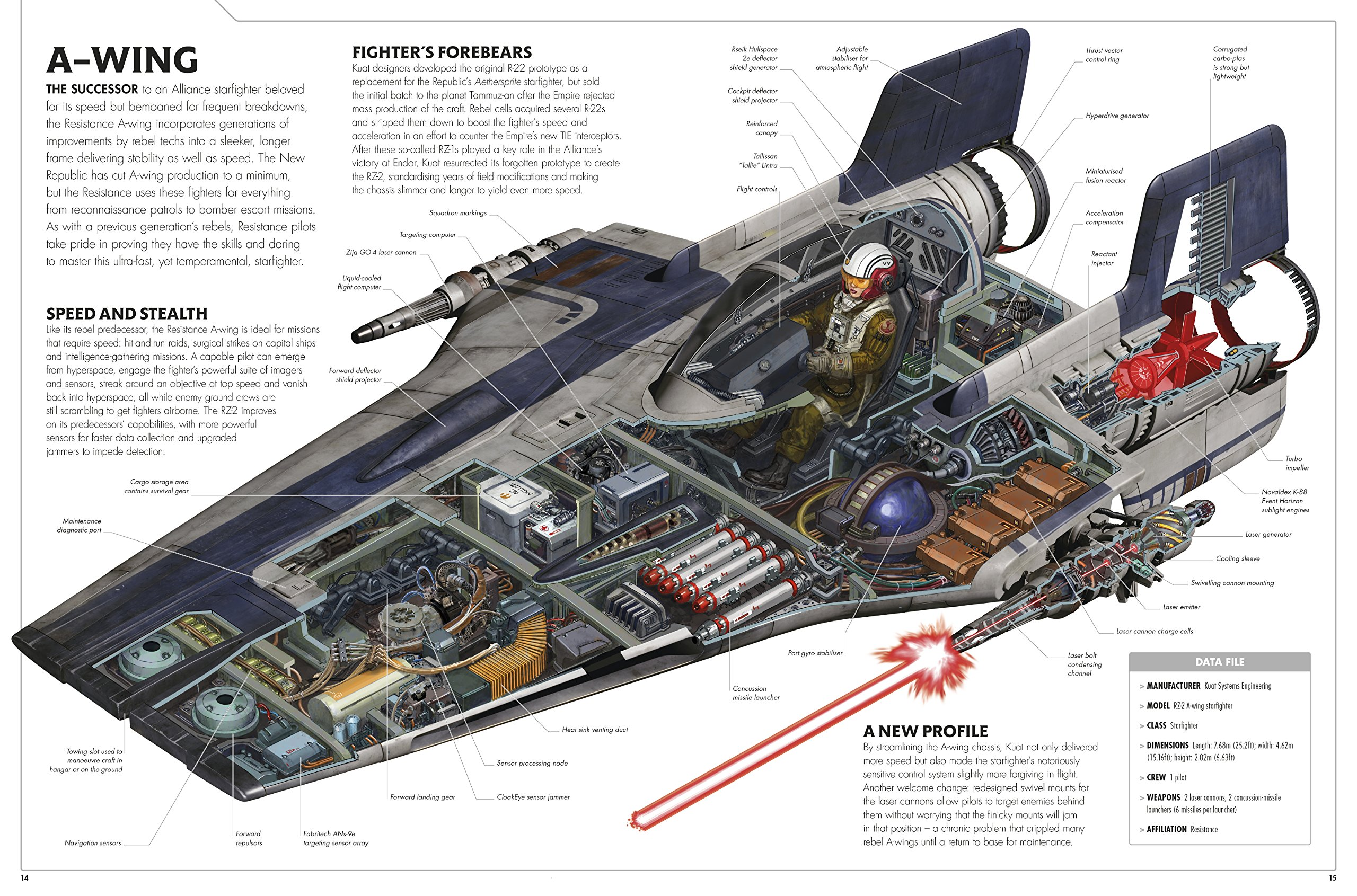 Cross Sections The Last Jedi 3