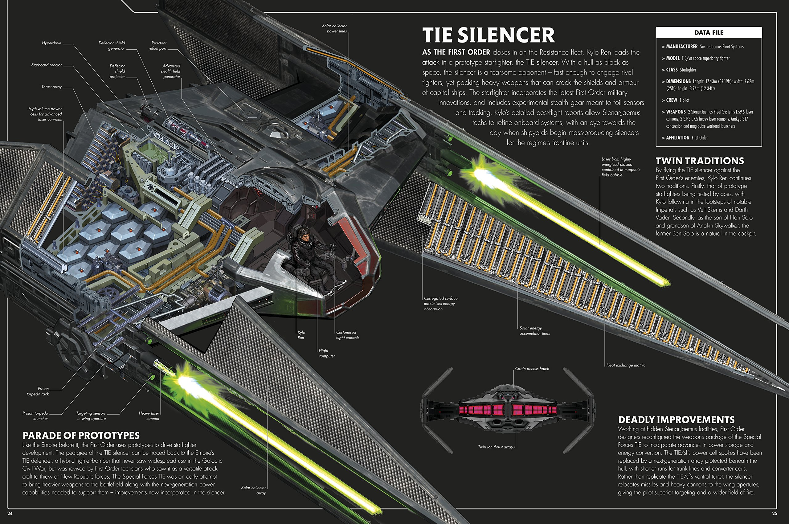 Cross Sections The Last Jedi 1