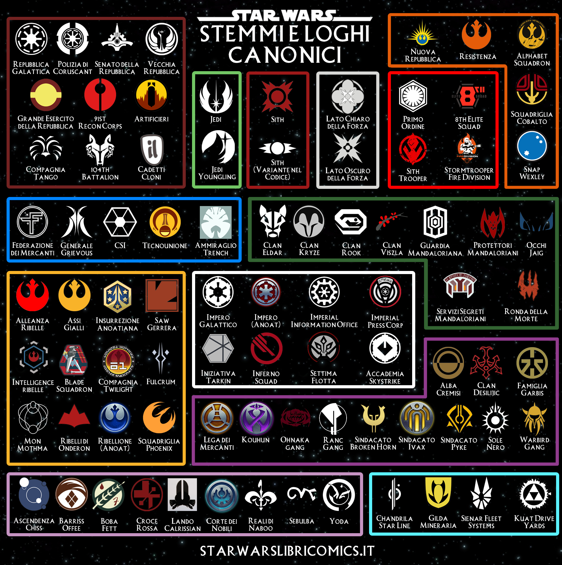 Loghi Star Wars
