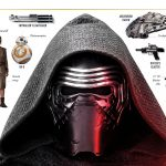 The Force Awakens - The Visual Dictionary