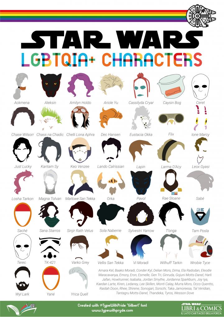 Star Wars LGBTQIA+ Characters
