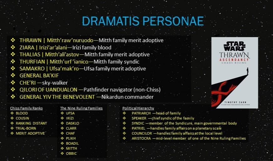 Dramatis Personae Thrawn Ascendancy Chaos Rising
