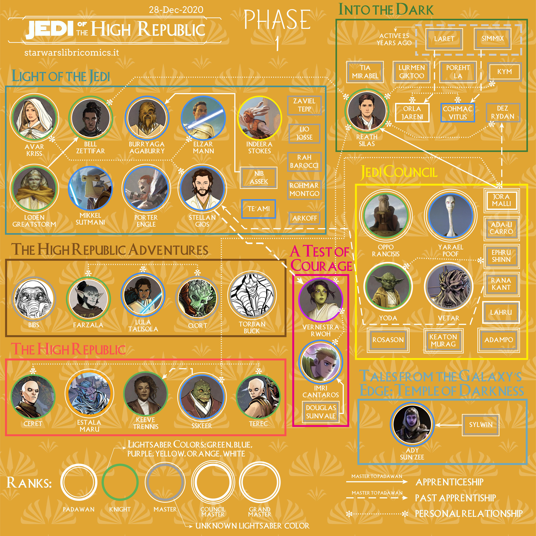 Jedi-of-The-High-Republic-rev2.png